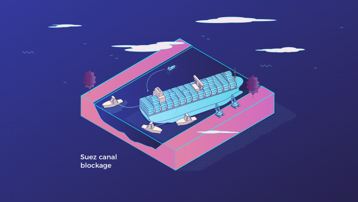 Case study: What the Suez canal debacle can teach the business world about using alt data to analyze economic shifts in real-time